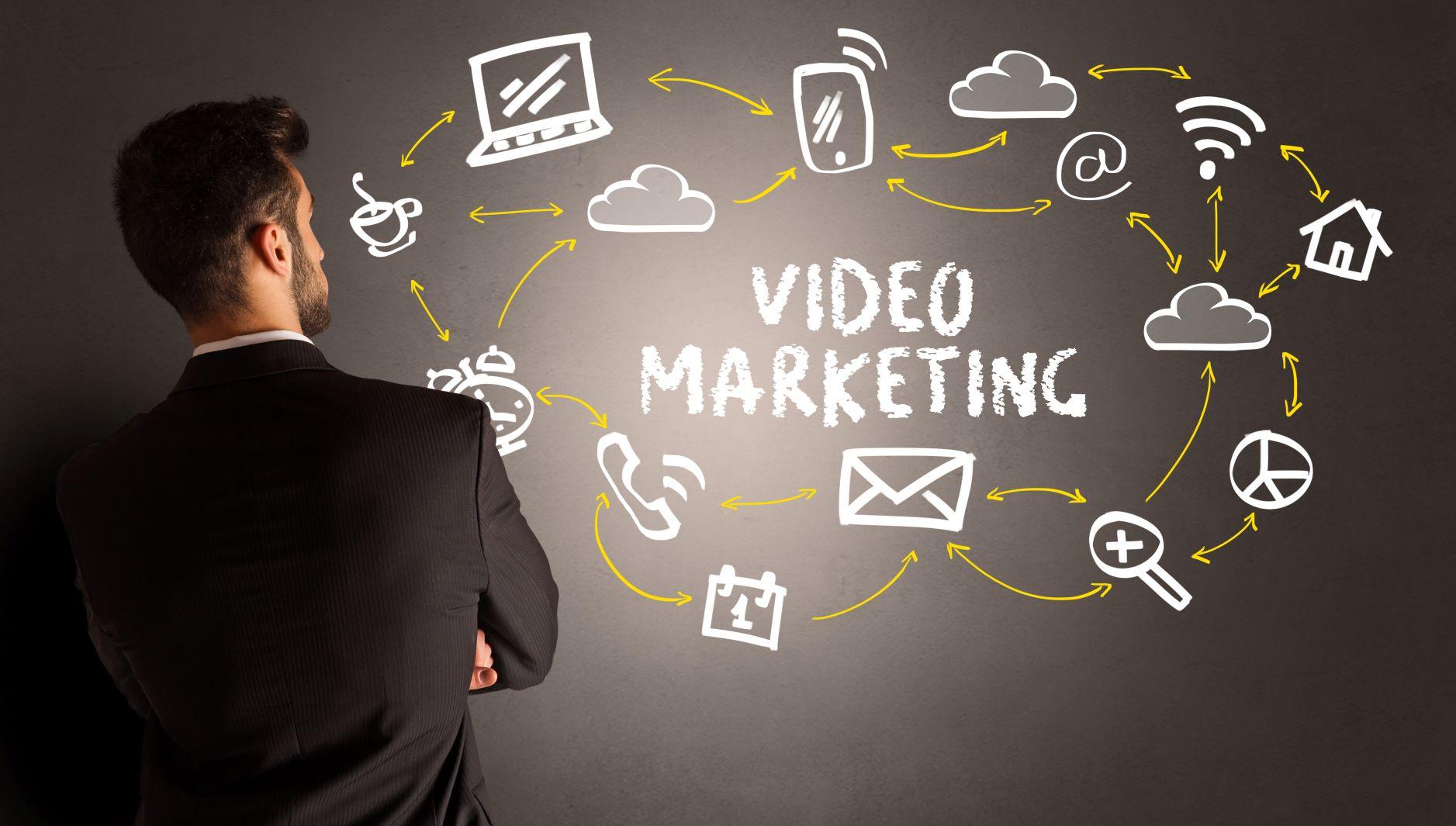 Cinema8 Blog - 15 Different Types of Video Marketing