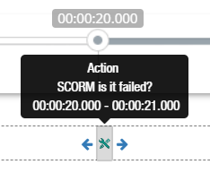 Cinema8 Interactive Video Articles - Setting the SCORM Status to Failed by Conditions 1