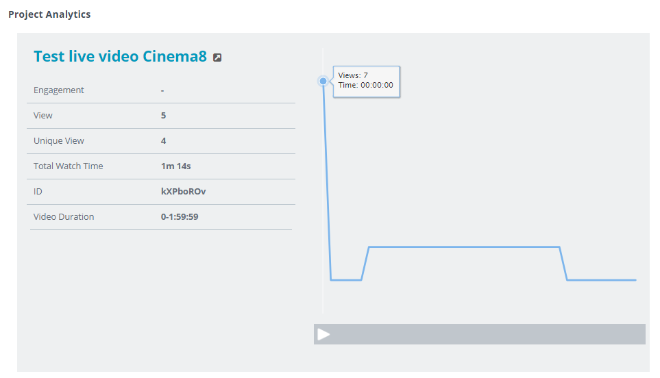 Articles - Reporting And Analytics With Cinema8 3